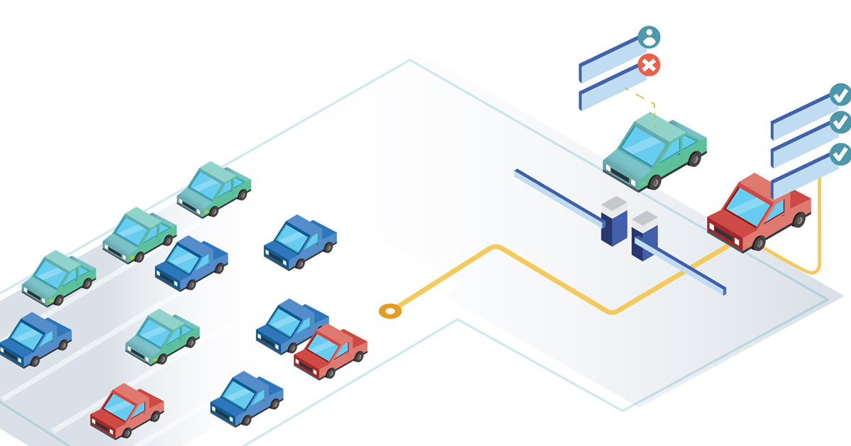 Flexibele werkomgeving met smart parking