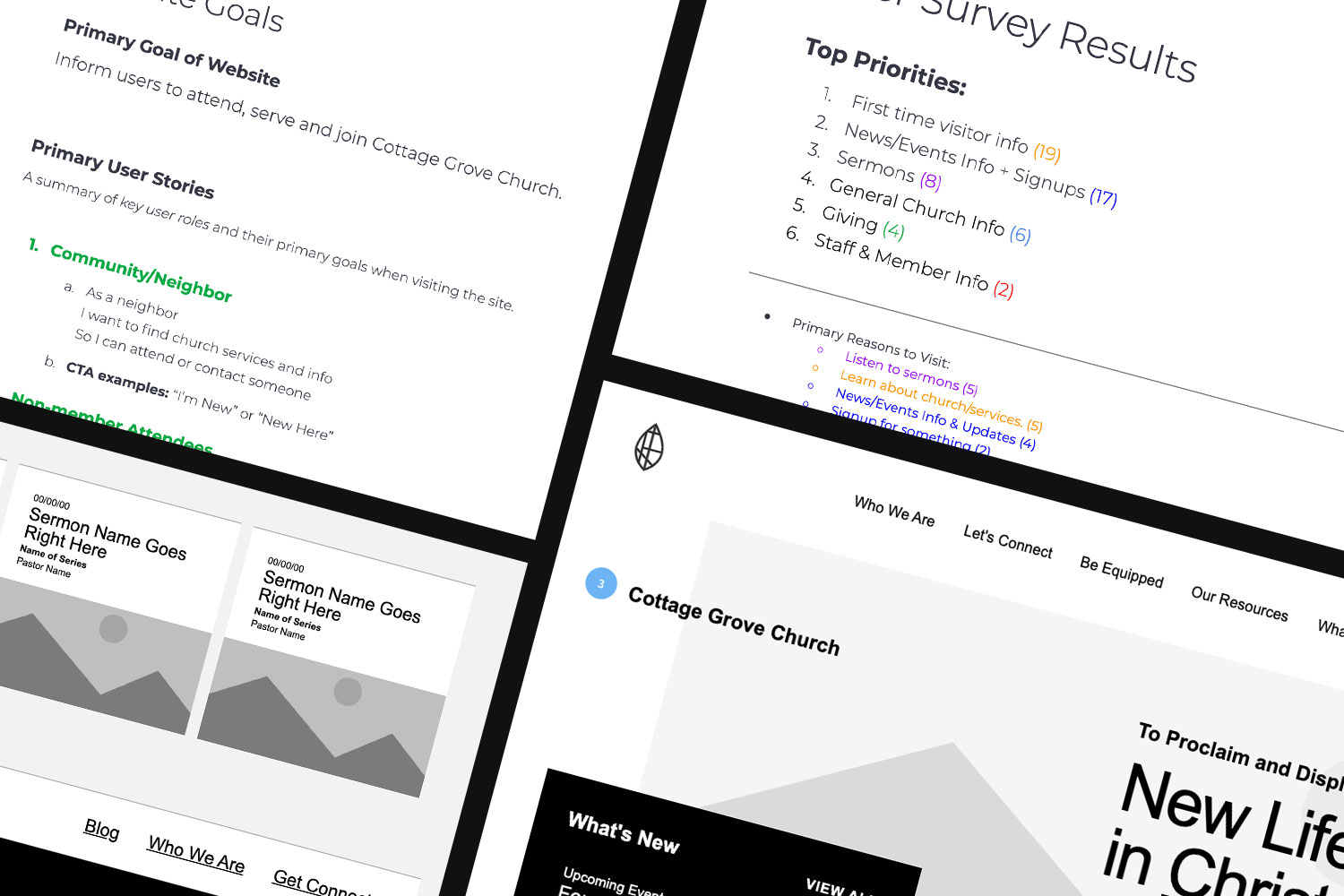 Preview of user surveys, website goals and wireframe