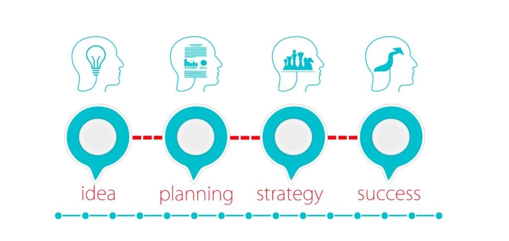 De tre største udfordringer for hurtigt voksende virksomheder