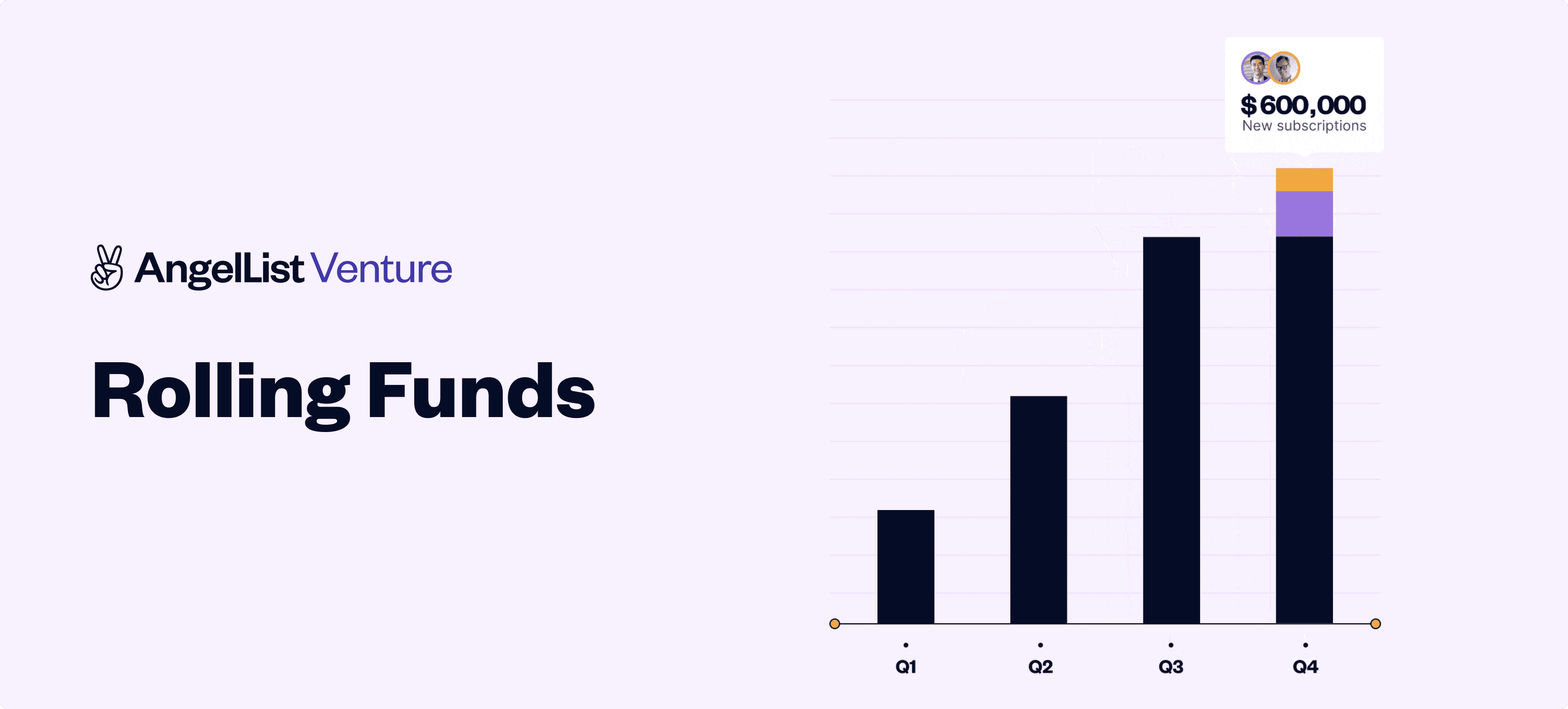 introducing rolling funds