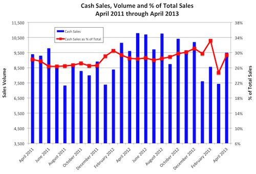 Cash-Sales2