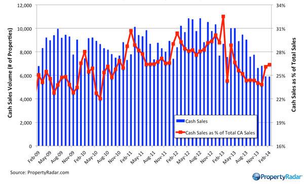 Cash-Sales-and-Cash-Sales-percentage-of-Total-Sales1