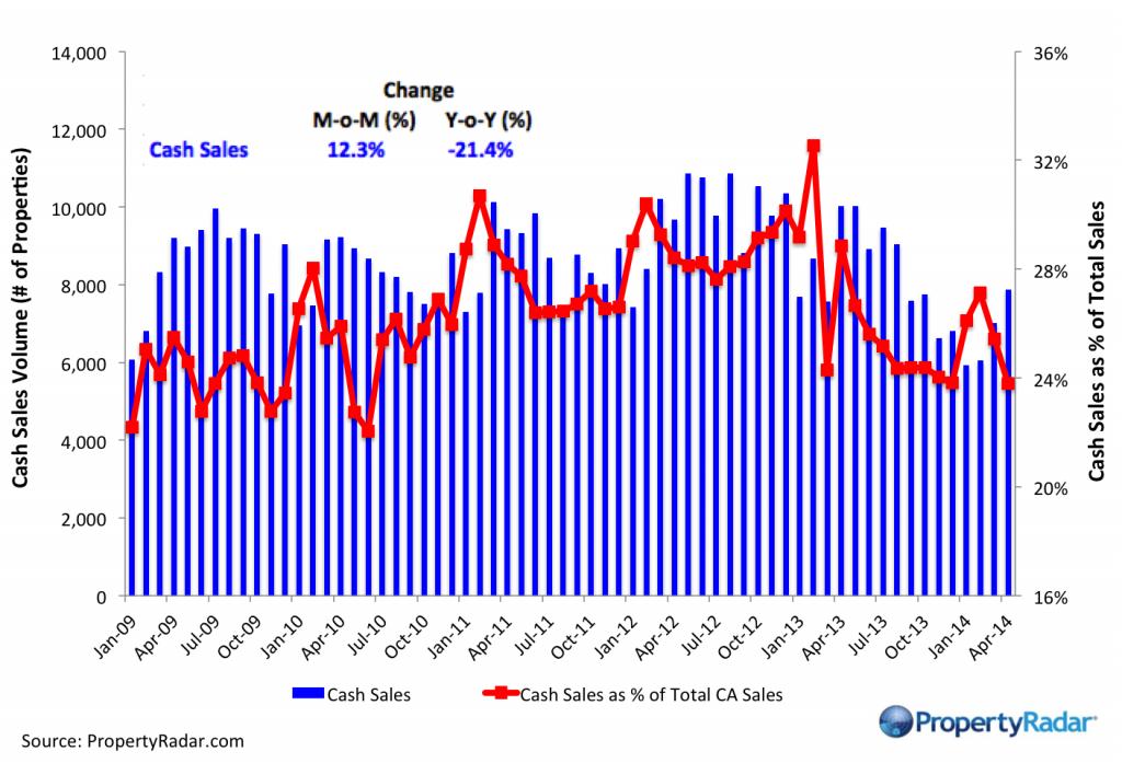 Cash_Sales_4_2014