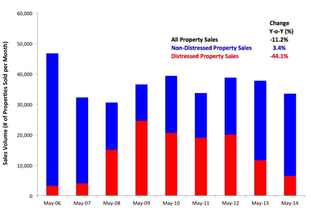 CA-May-Sales1