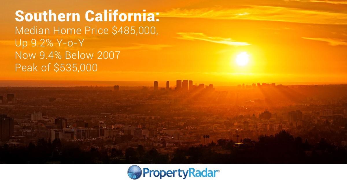 PropertyRadar Focus on Southern California: Median Home Price $485,000, Up 9.2% Y-o-Y, Now 9.4% Below 2007 Peak of $535,000