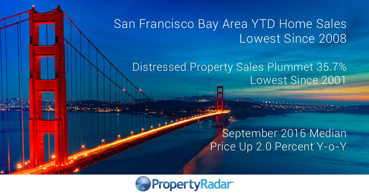Focus on San Francisco Bay Area – September 2016: Home Sales Lowest Since 2008. Distressed Property Sales Plummet 35.7%, Lowest Since 2001