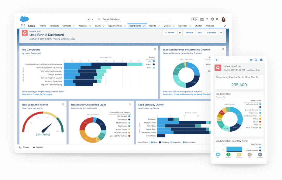 New Salesforce integration with PropertyRadar