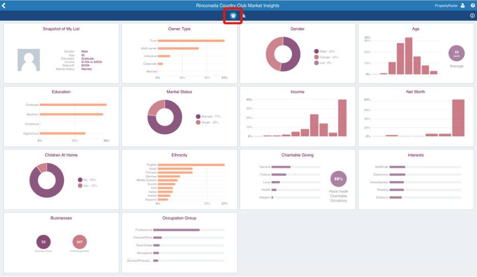 Salesforce integration with PropertyRadar provides insights into mailing list property owners