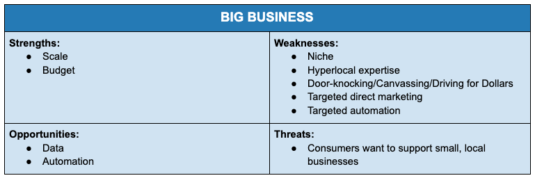 Big business vs small business marketing strategies swot analysis