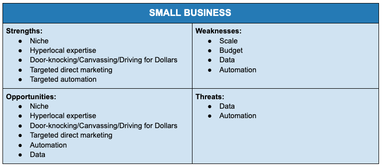 small business marketing strategies vs big business swot analysis