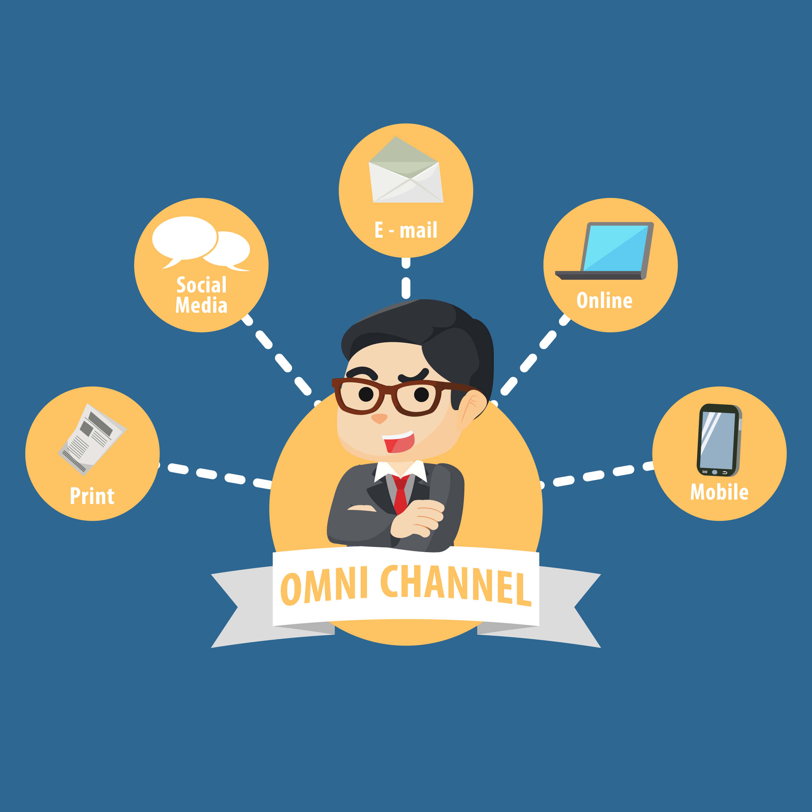 Multichannel marketing for direct mail and digital marketing