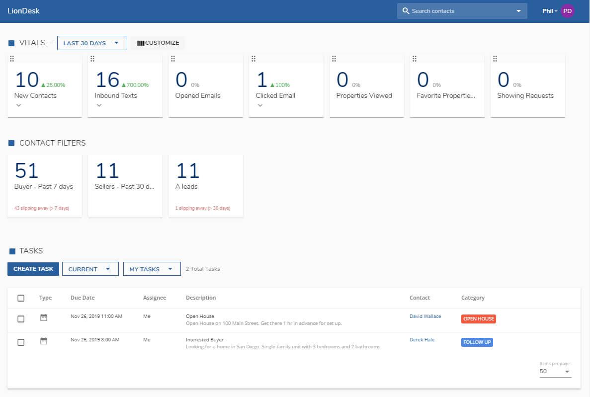 LionDesk integration with PropertyRadar