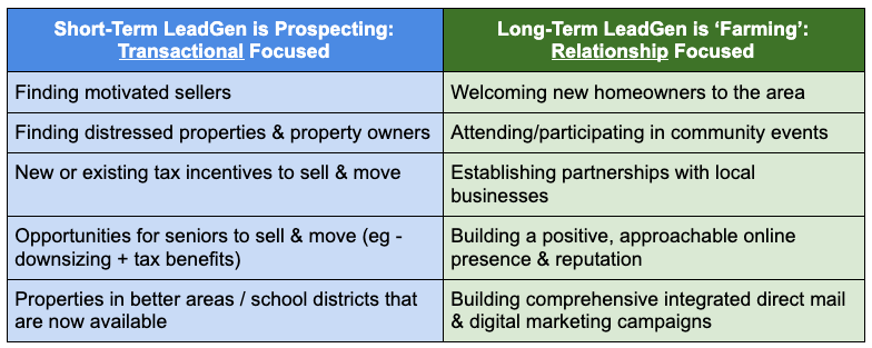 real estate farming vs prospecting for real estate leads