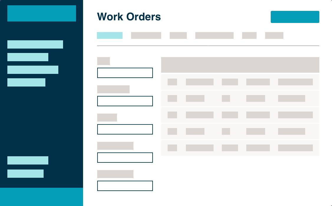 Work order dashboard