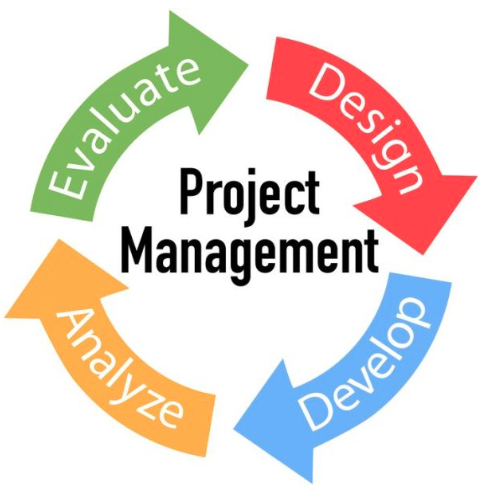 project management graph