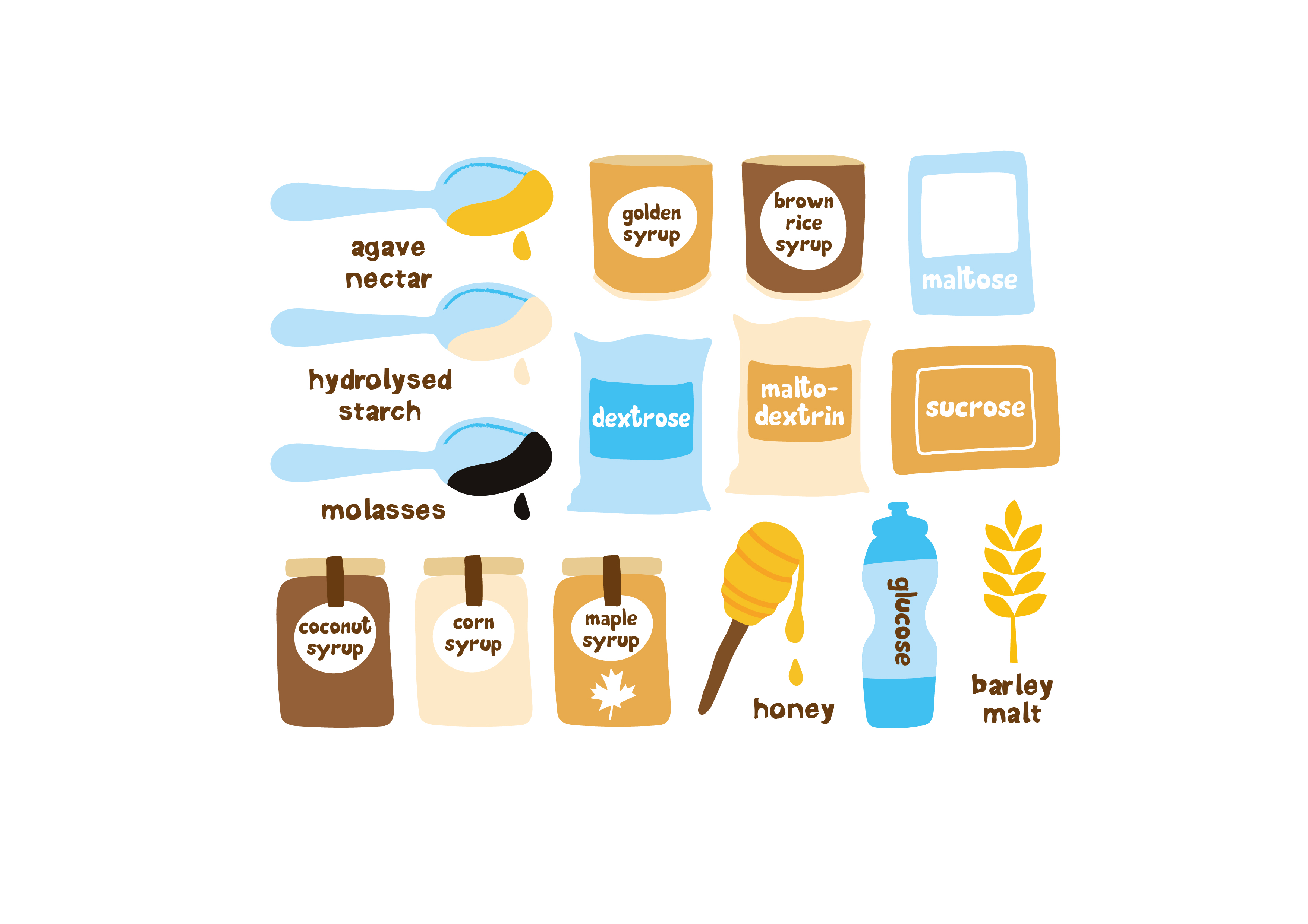 Understanding sugar and how to spot it