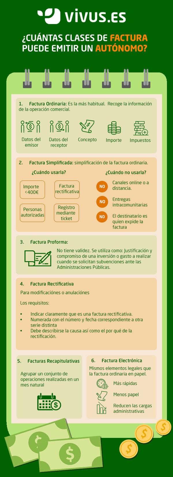 Infografía | Cuántas clases de facturas puede emitir un autónomo