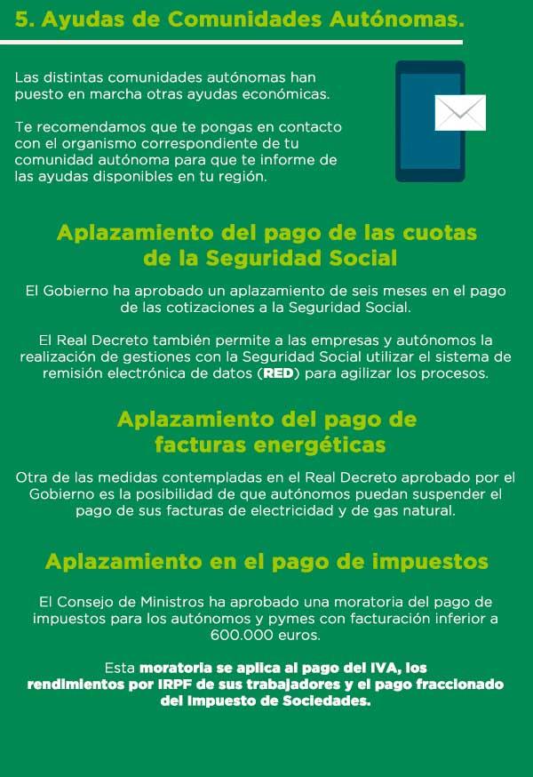 Infografía | Así son las ayudas para autónomos por la crisis del coronavirus