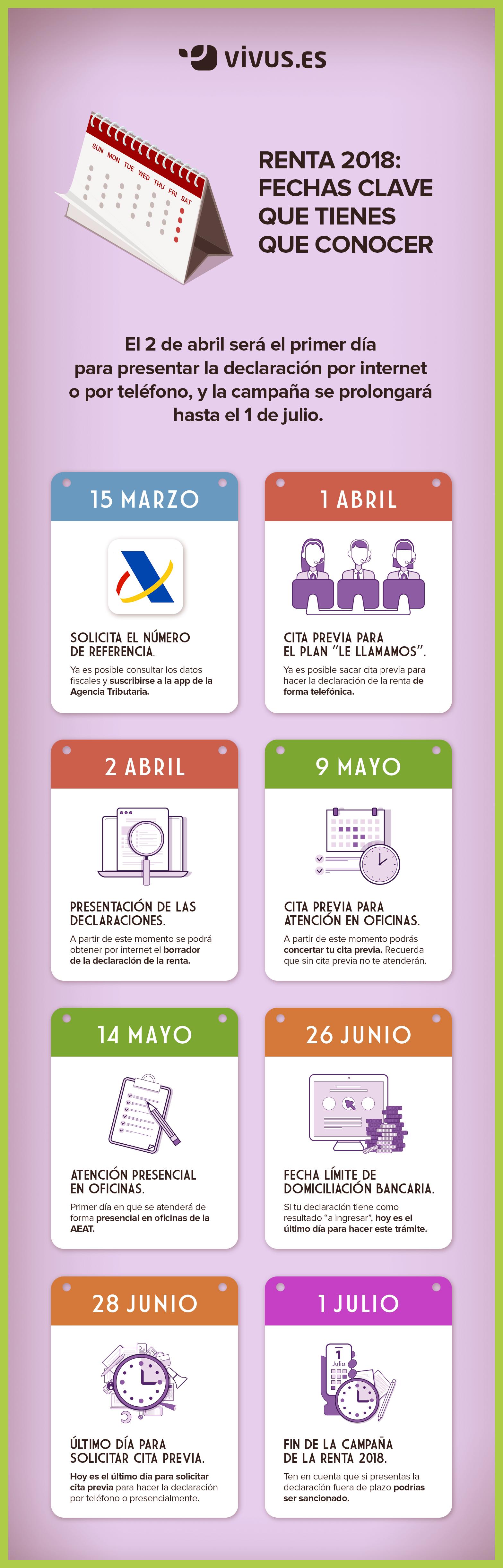 infografia-renta 2018