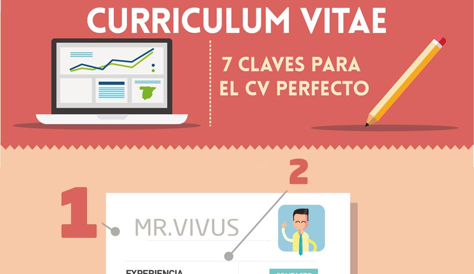 7 claves para tener un currículum vitae perfecto | Vivus.es