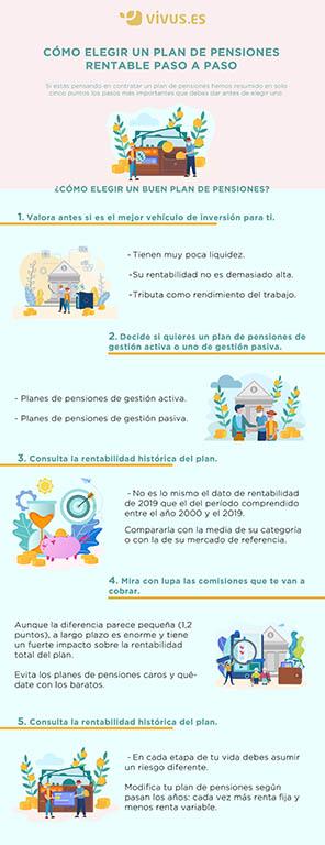 Infografía | Cómo elegir un plan de pensiones paso a paso