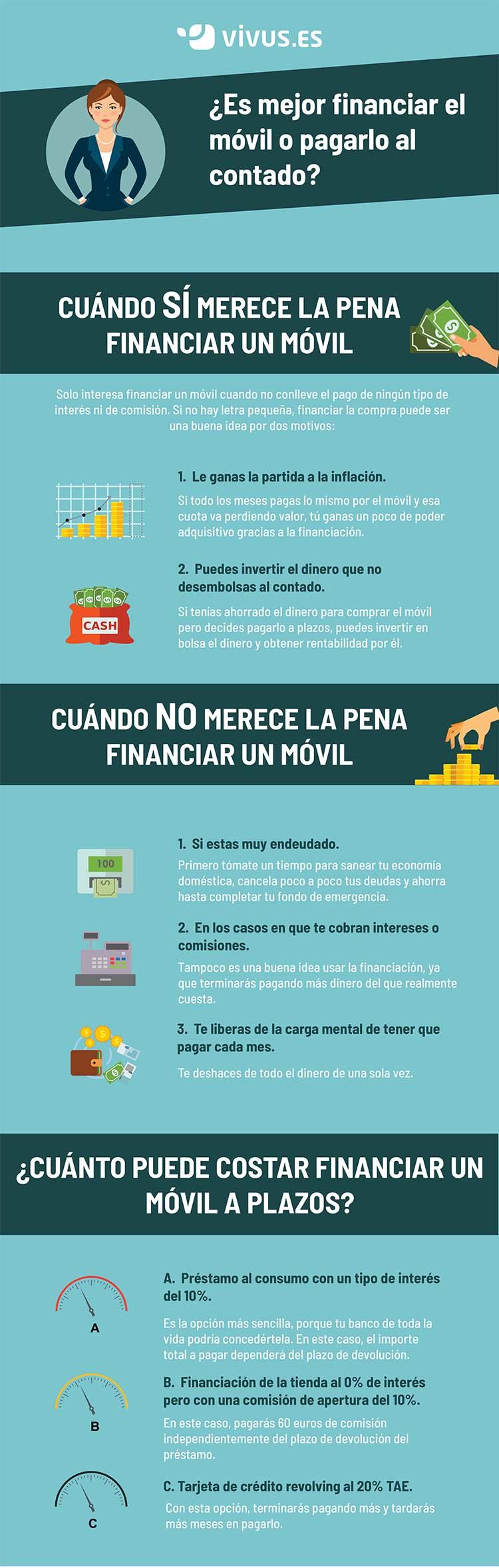Infografía | Cómo financiar un teléfono móvil