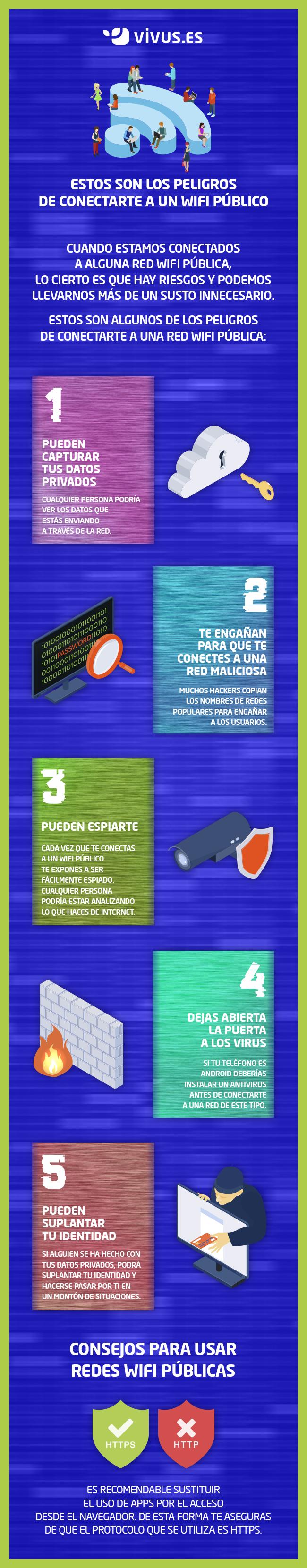 infografia_wifipublico