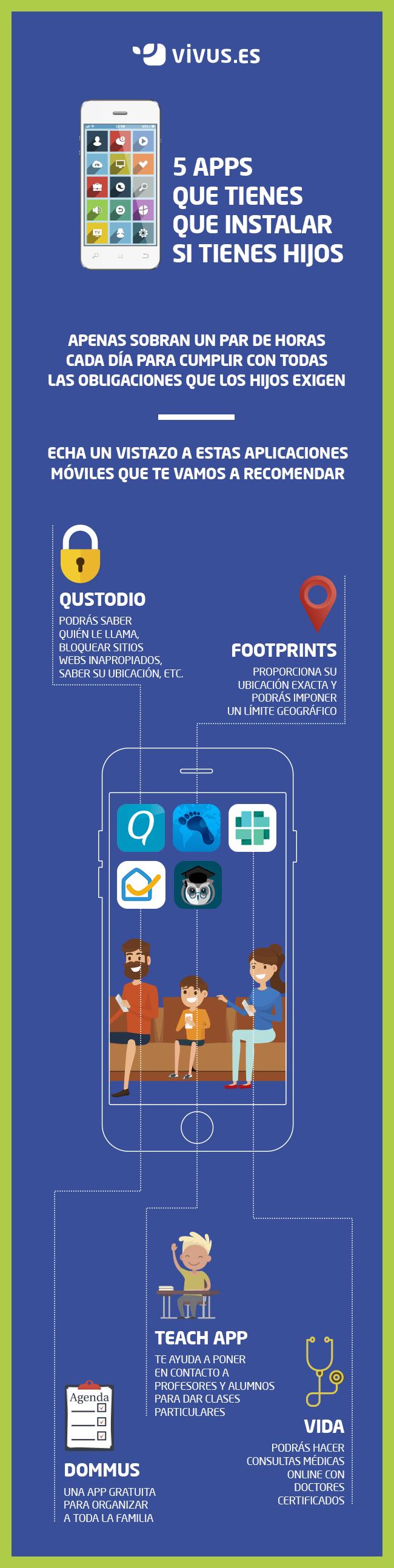infografia apps hijos