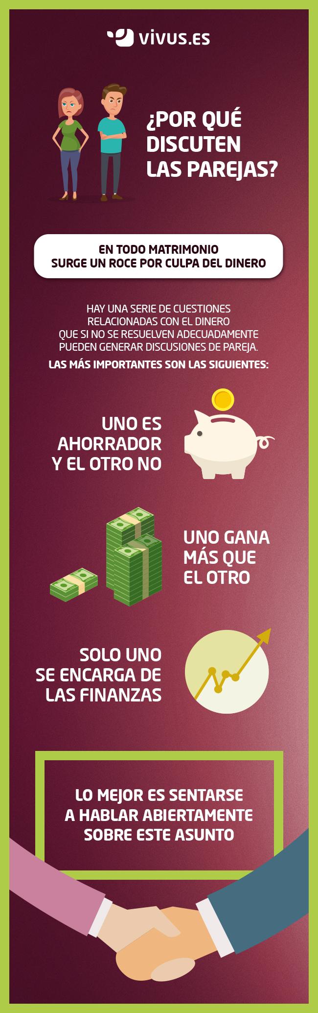 infografía dinero y matrimonio