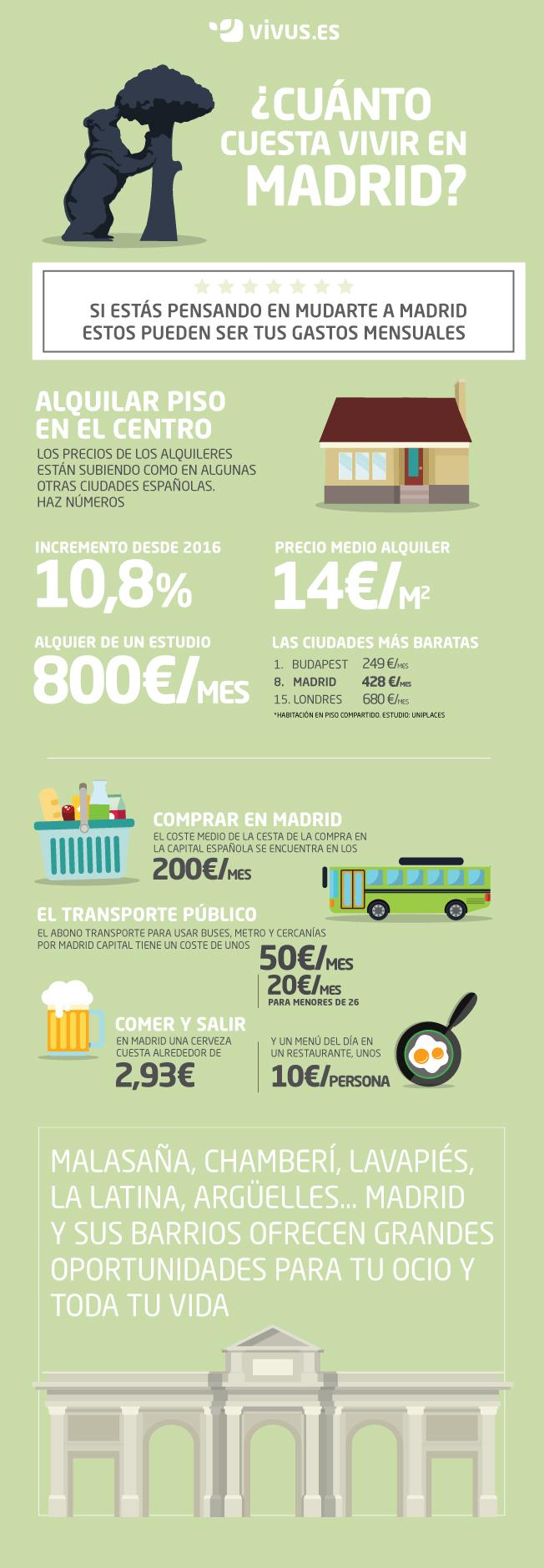 infografia vivir en Madrid