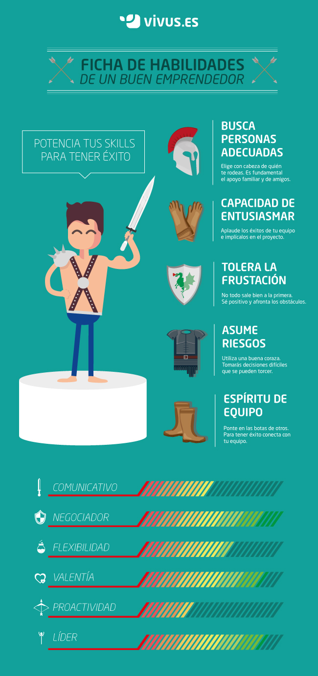 Infografia cualidades emprendedor