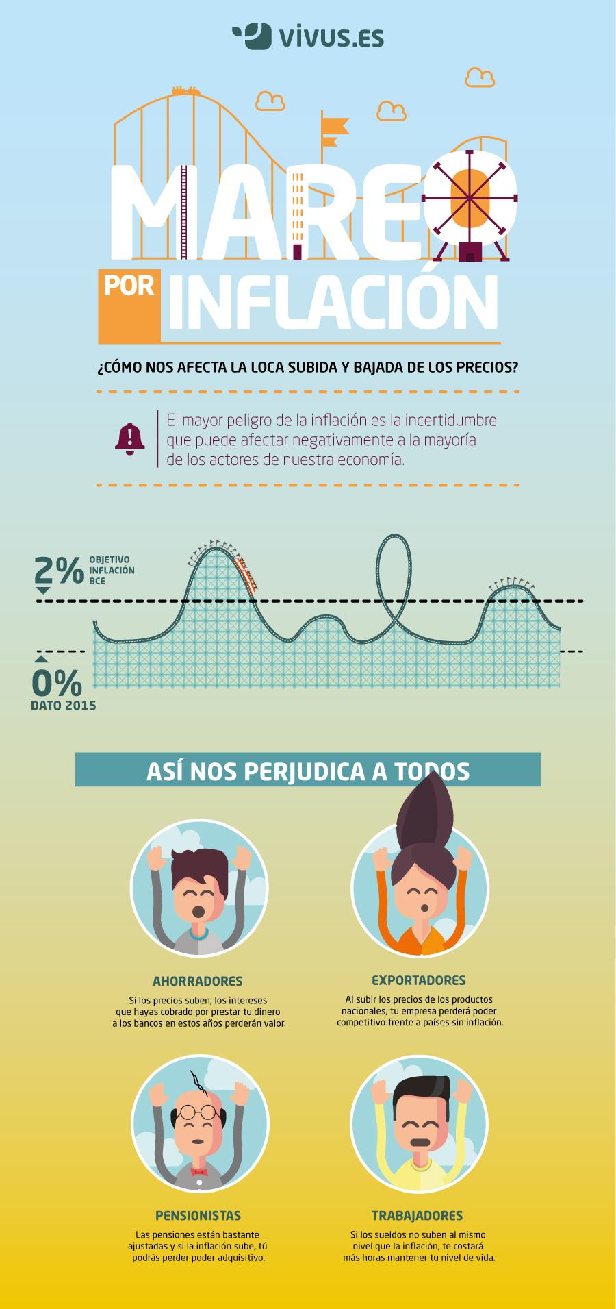 infografía qué es la inflacion