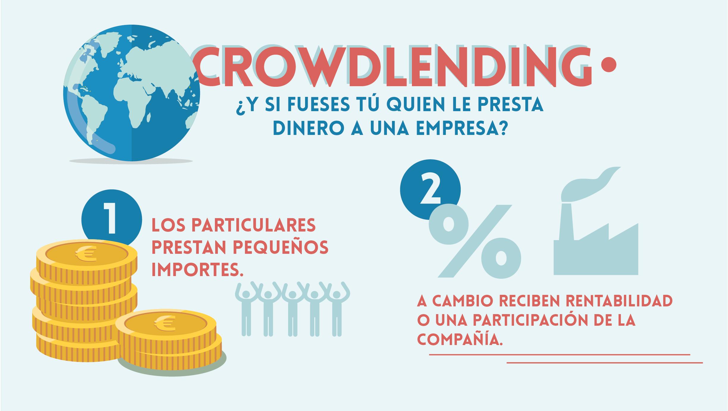 ¿En qué consiste el crowdlending?