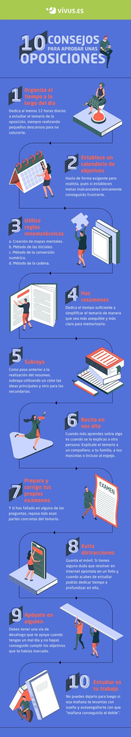 Infografía | Consejos para aprobar unas oposiciones