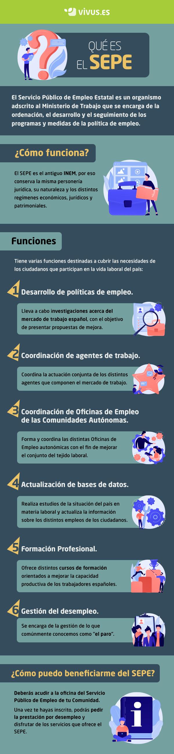Infografía. Qué es el SEPE y cómo funciona