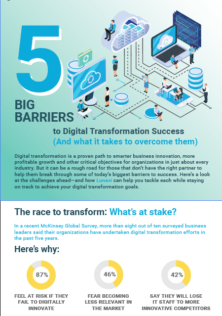 5 Barriers to Digital Transformation [Infographic]