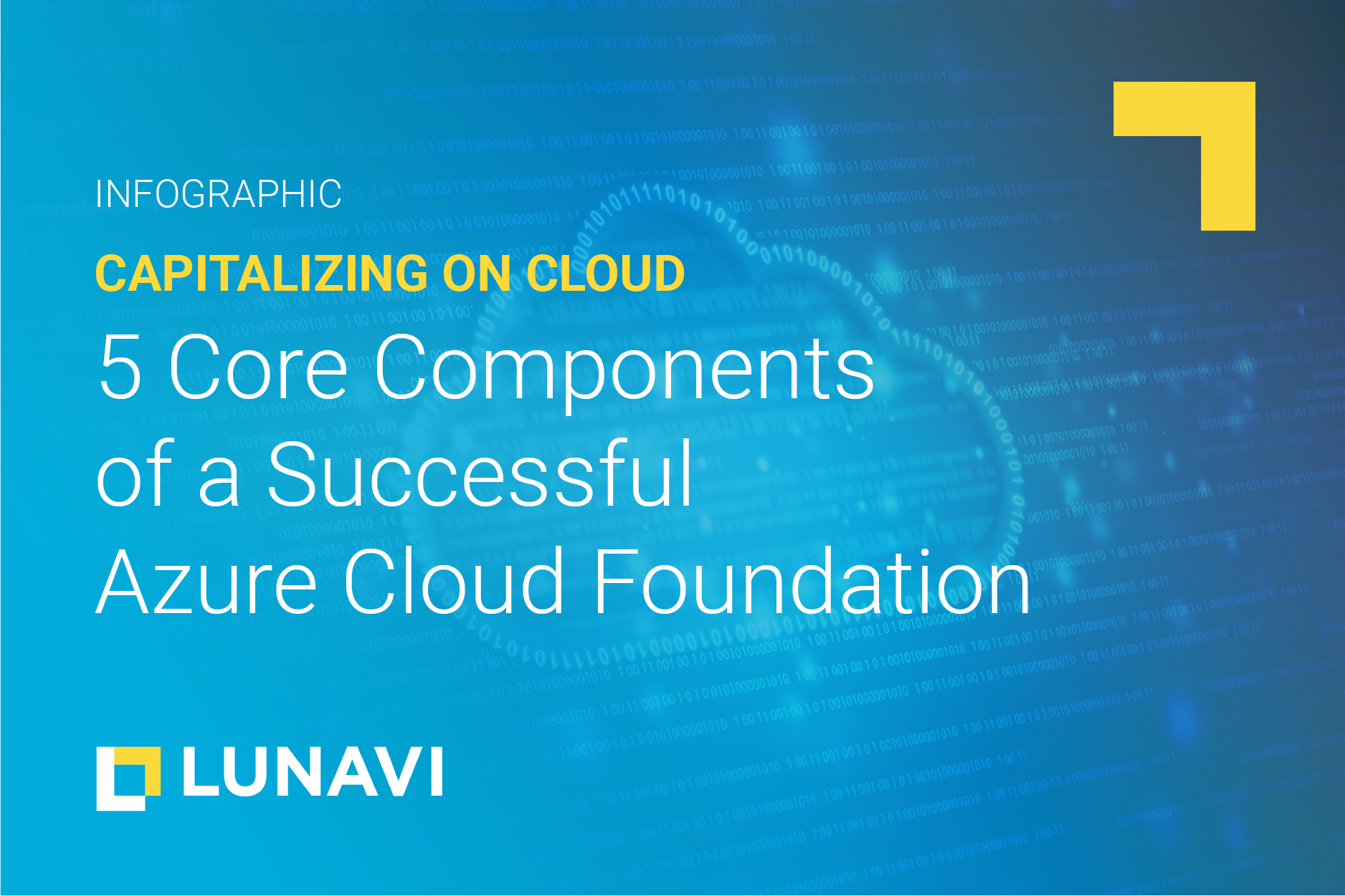 5 Core Components of a Successful Azure Cloud Foundation [Infographic]