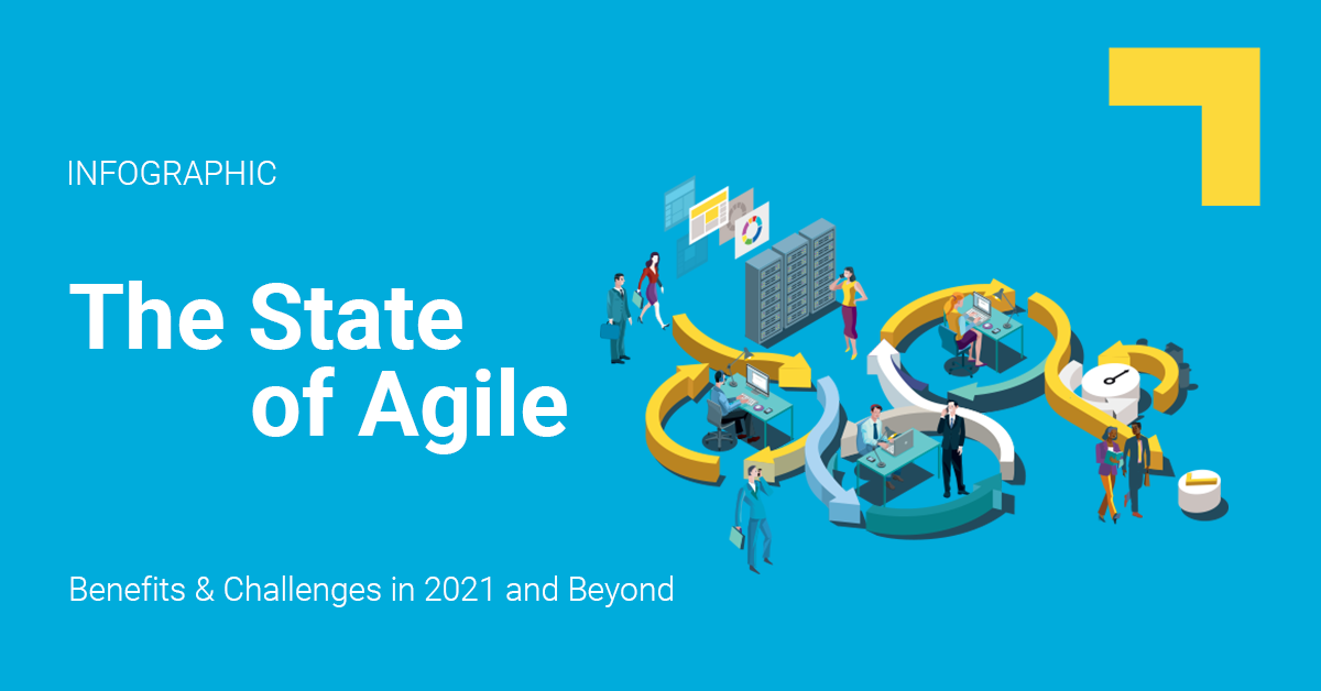 The State of Agile: Benefits & Challenges in 2021 & Beyond [Infographic]