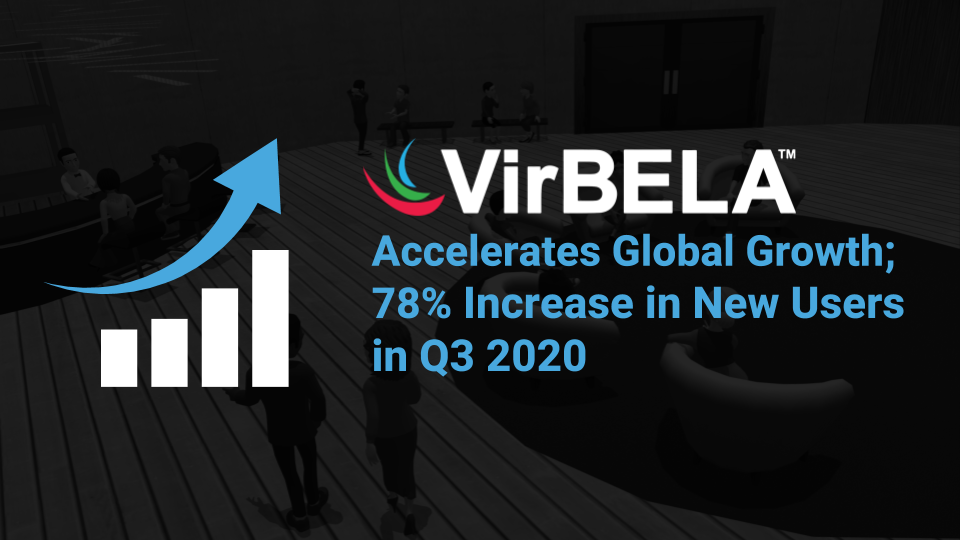 Virbela Announces Record User Growth and International Adoption in Third Quarter 2020