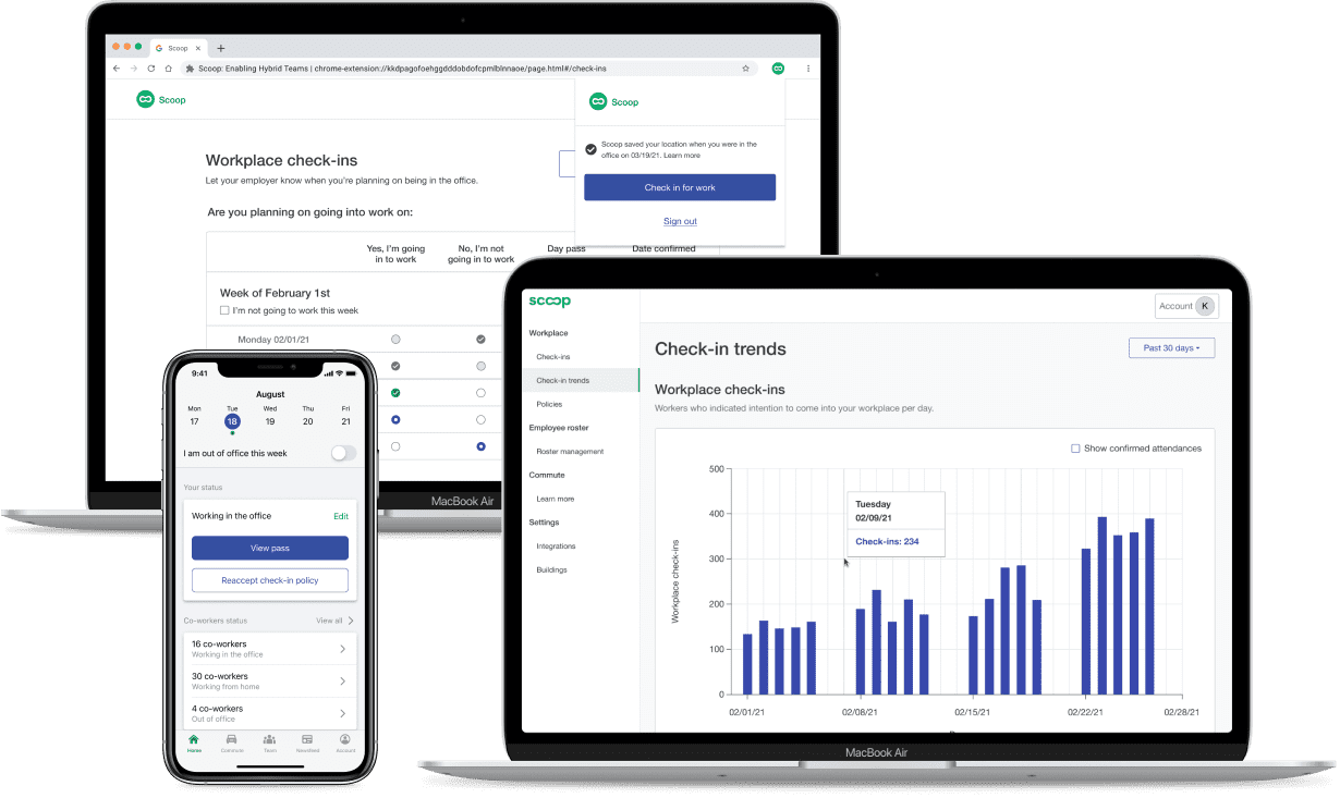 Screenshots of Scoop's hybrid work platform for iOS, Android, Chrome, and Microsoft Edge. Also includes a screenshot of their real-time dashboard with attendance trends.