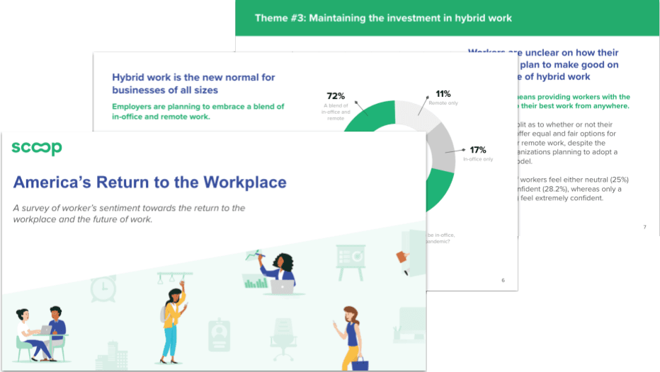 Highlight pages of Scoop's America's Return to the Workplace survey results