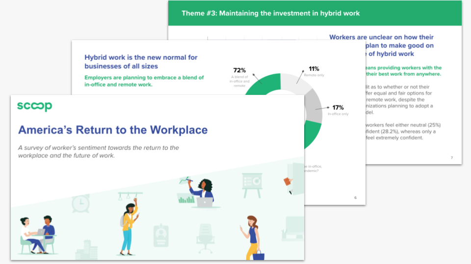 Survey: America's Return to the Workplace 2021