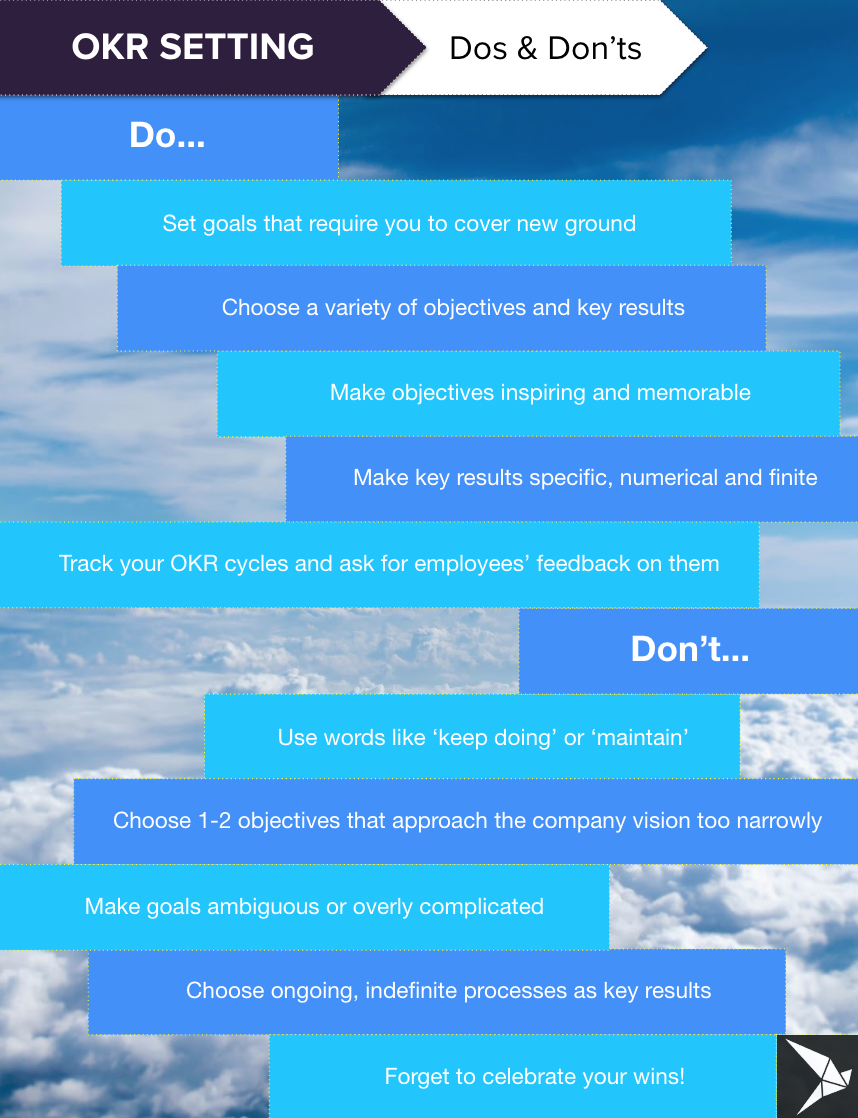 Objectives and key results (OKRs) dos and don'ts