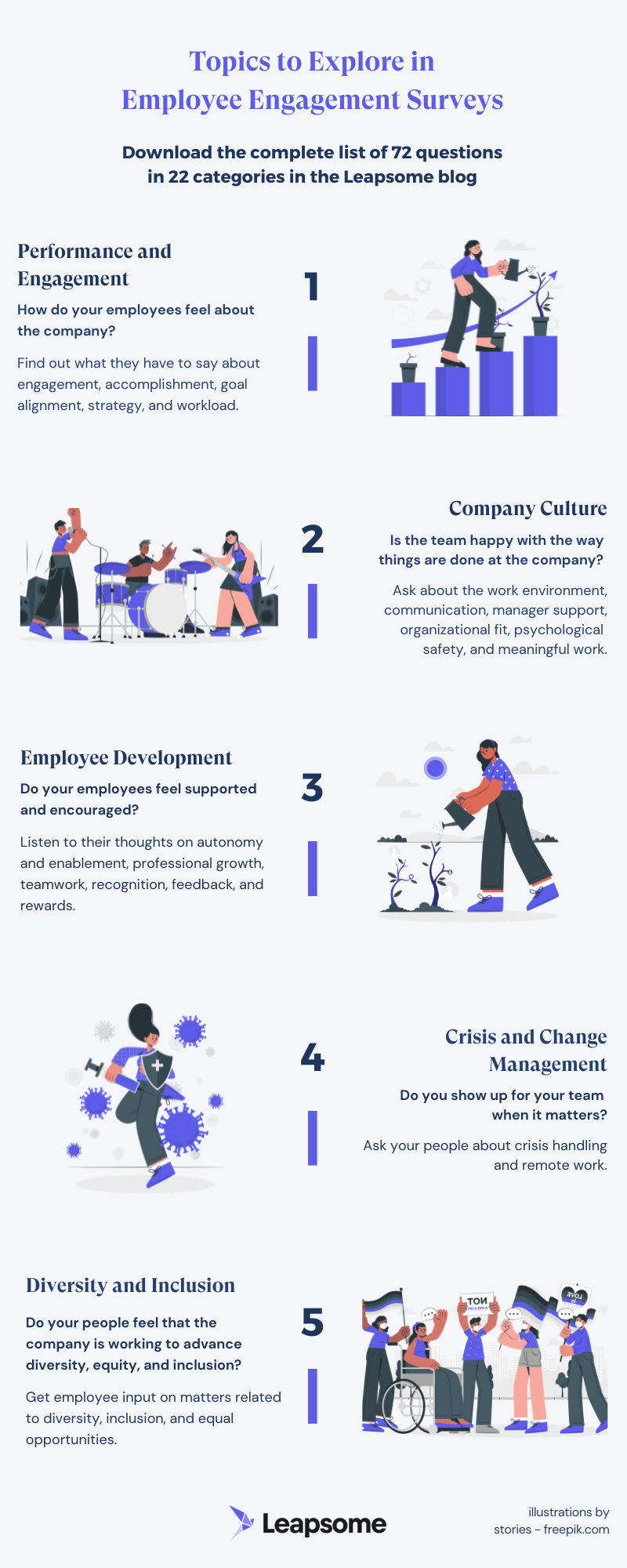 Infographic 72 Questions for Employee Engagement Surveys by Leapsome