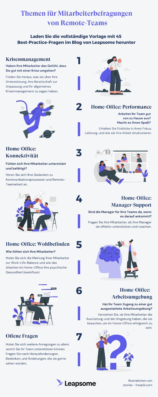 45 effektive Survey-Fragen für Remote-Mitarbeiter [Kostenloses Template+ Infografik] von Leapsome