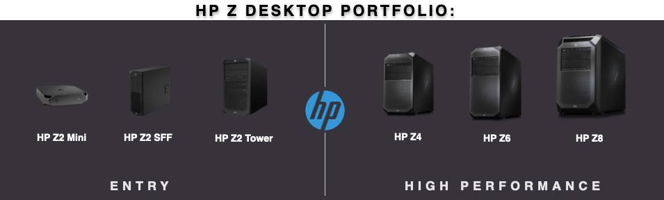 HP Z Desktop Portfolio