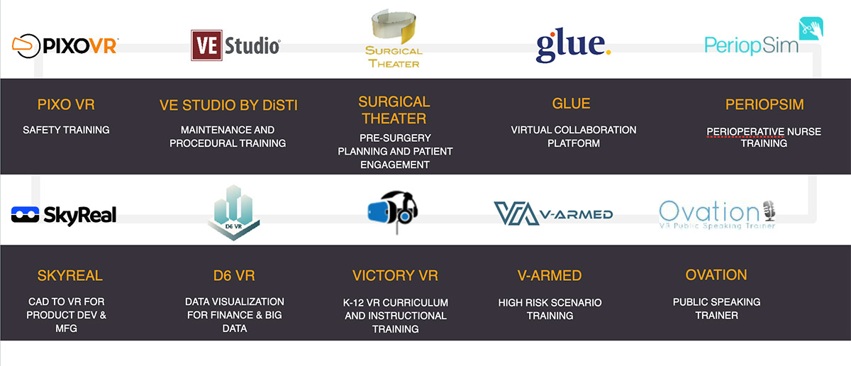A graphic showing the providers of HP VR solutions.