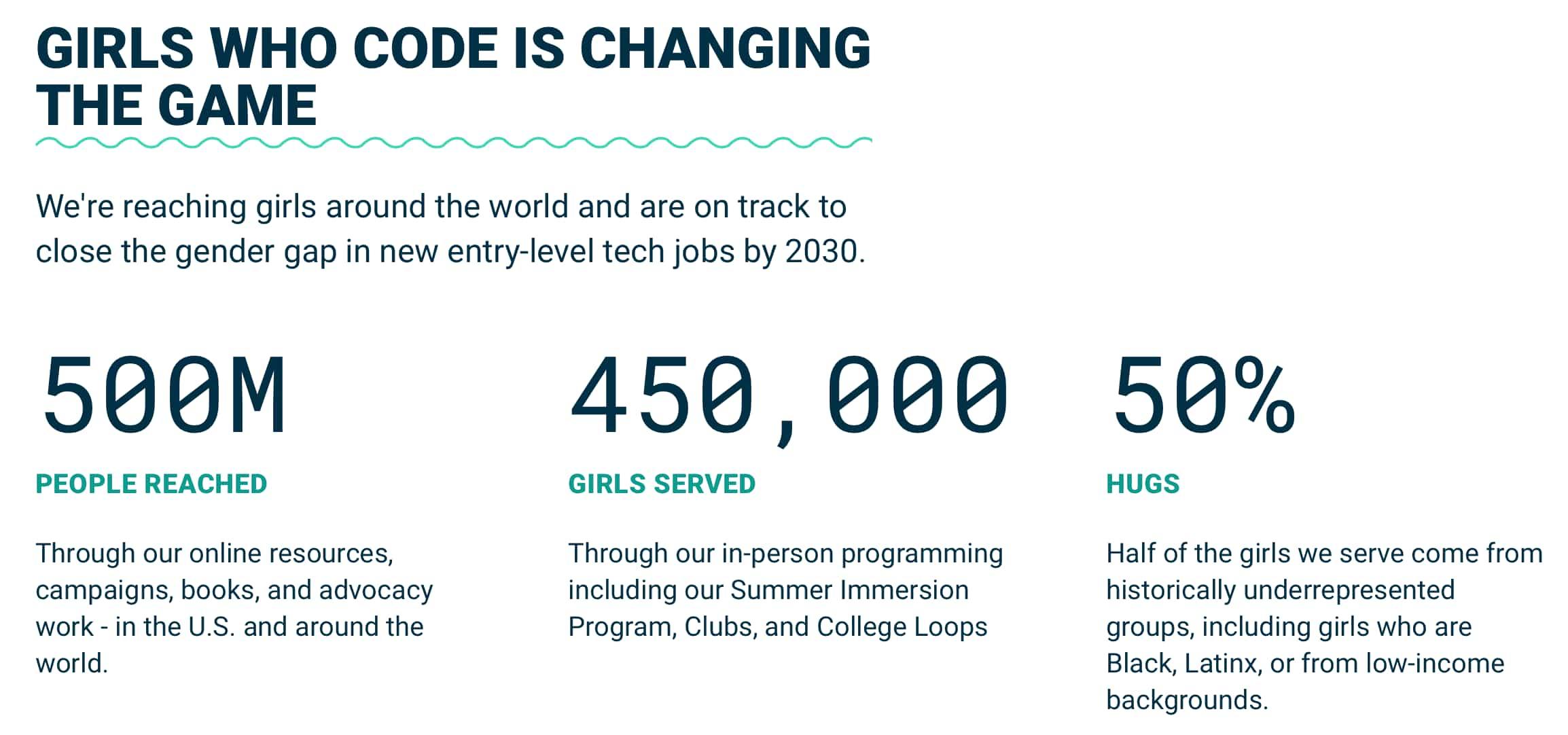 girls who code coding technology gender gap women programming non binary trans people US USA