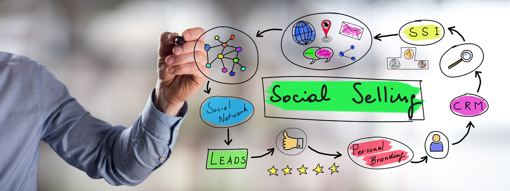 ¿Por qué LinkedIn Social Selling es la pieza clave para impulsar tus ventas B2B?