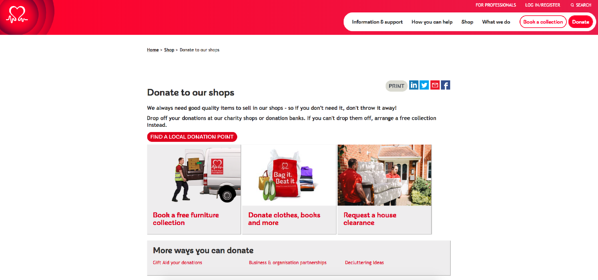 Inventory Reduction Strategies - Donate to charity